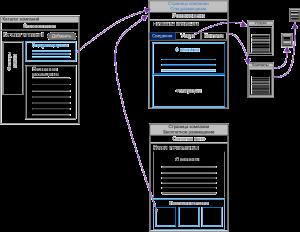 Пример навигационной схемы