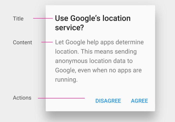 Модальное диалоговое окно в Android