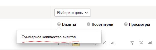 Яндекс.Метрика своей подсказкой оставила больше вопросов, чем ответов